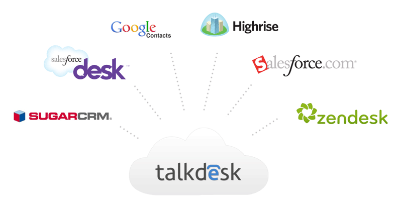 TalkDesk Intergration