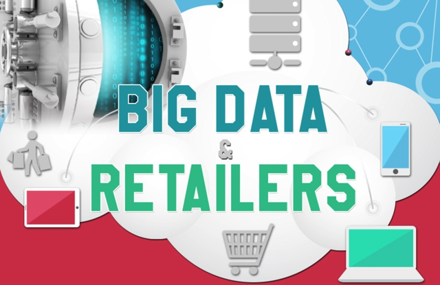 Big data and retailers