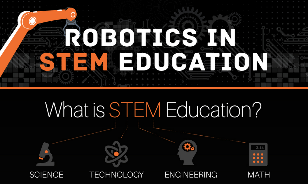 Robotics in Stem Education