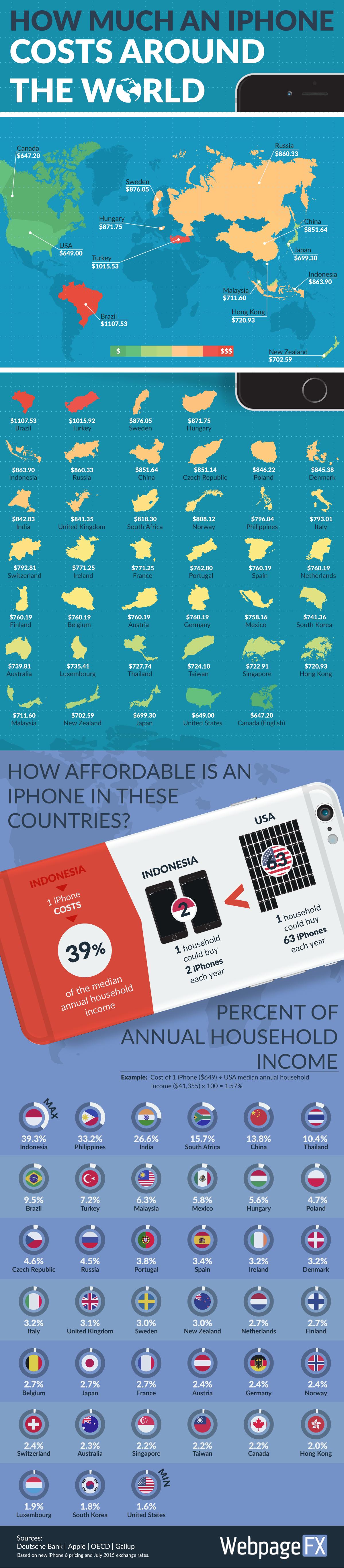 iPhone cost around the world