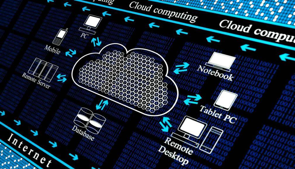 Cloud Saver