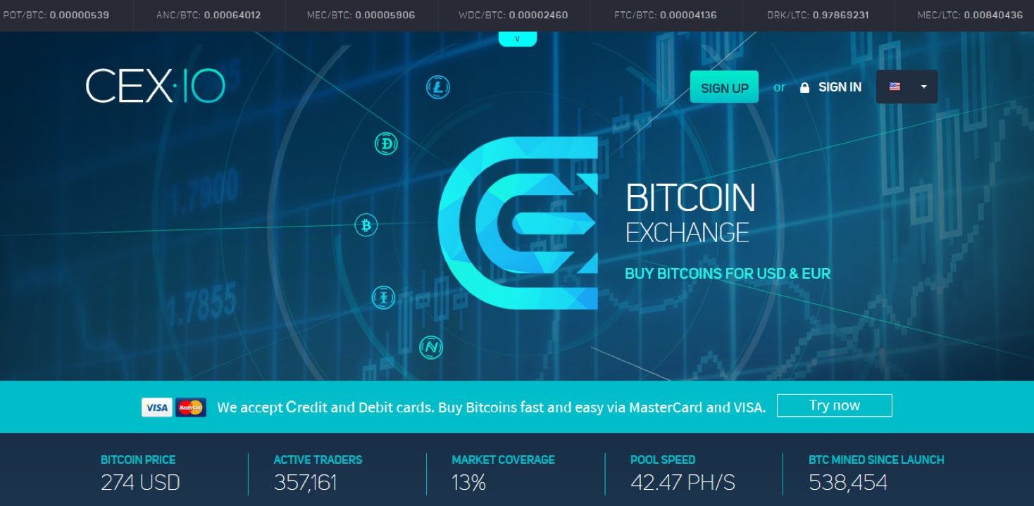 cex bitcoin exchange