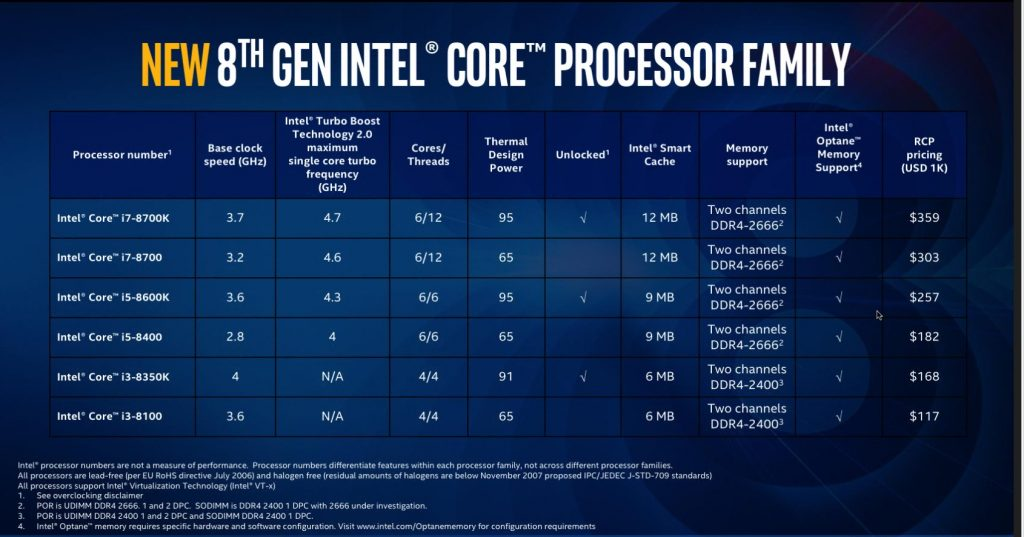 intel 8th generation cpu family details