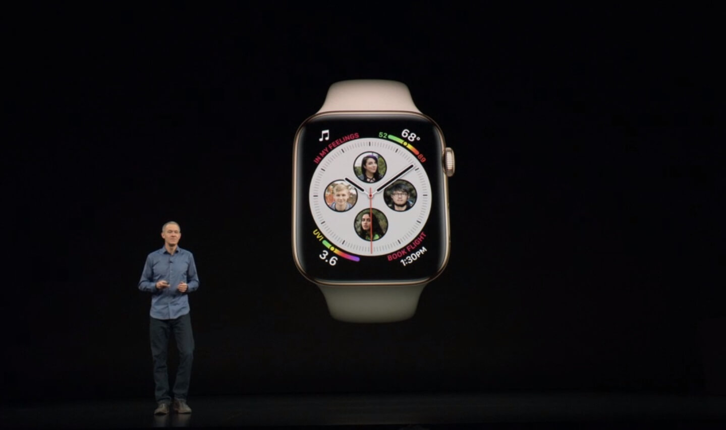 apple event apple watch series 4 friends