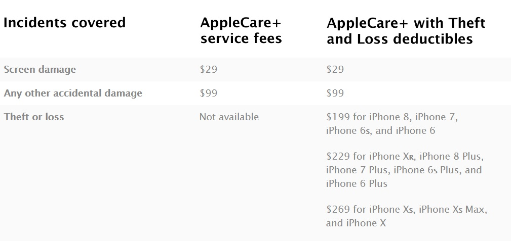 applecare+ theft and loss