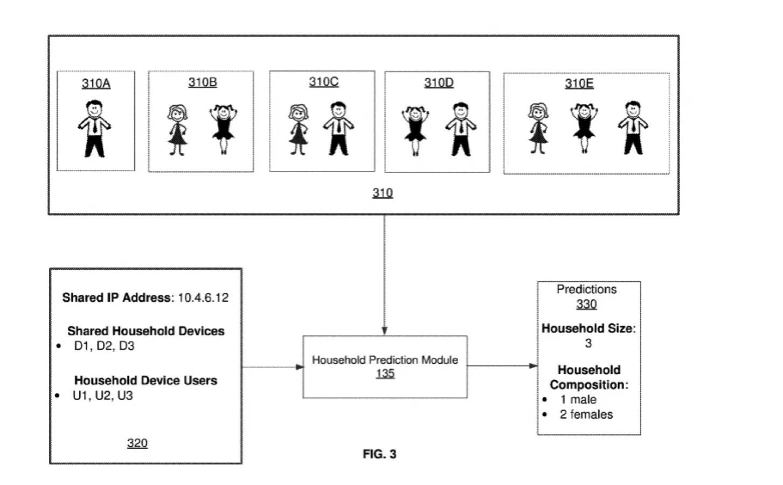 facebook friends patent