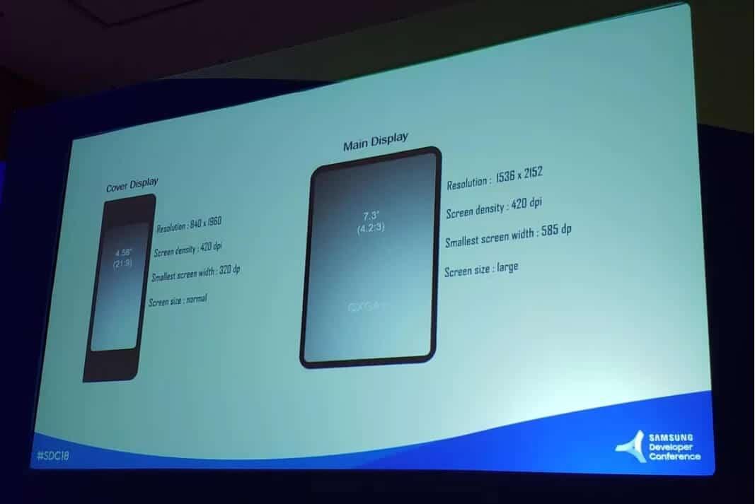 samsung folding phone screen specs