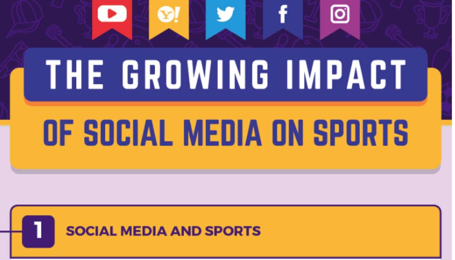 social media sports inforgraphic