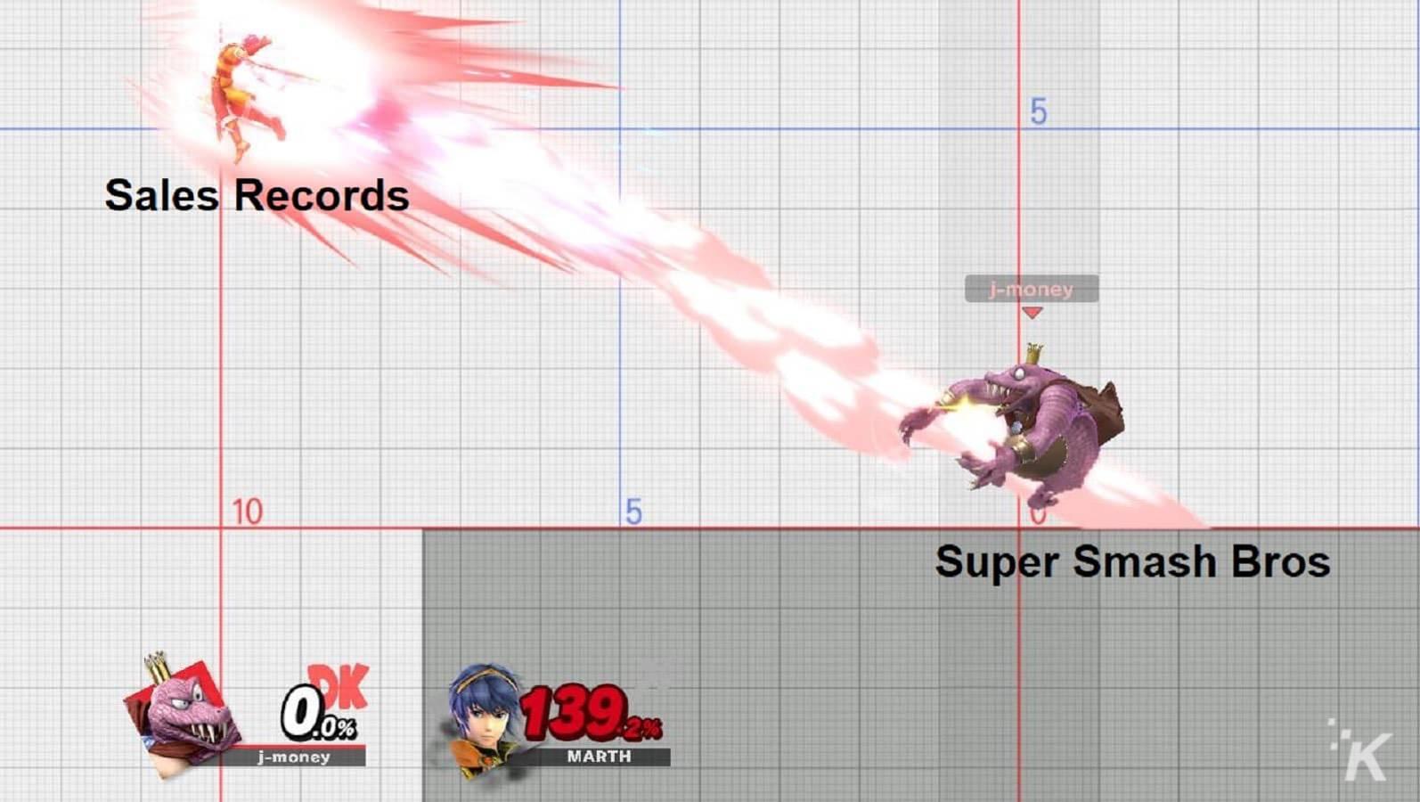 king k rule fighting on super smash bros ultimate