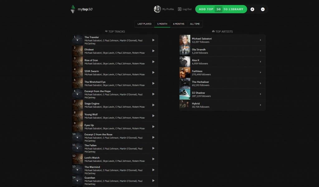 mytop50 spotify tracks