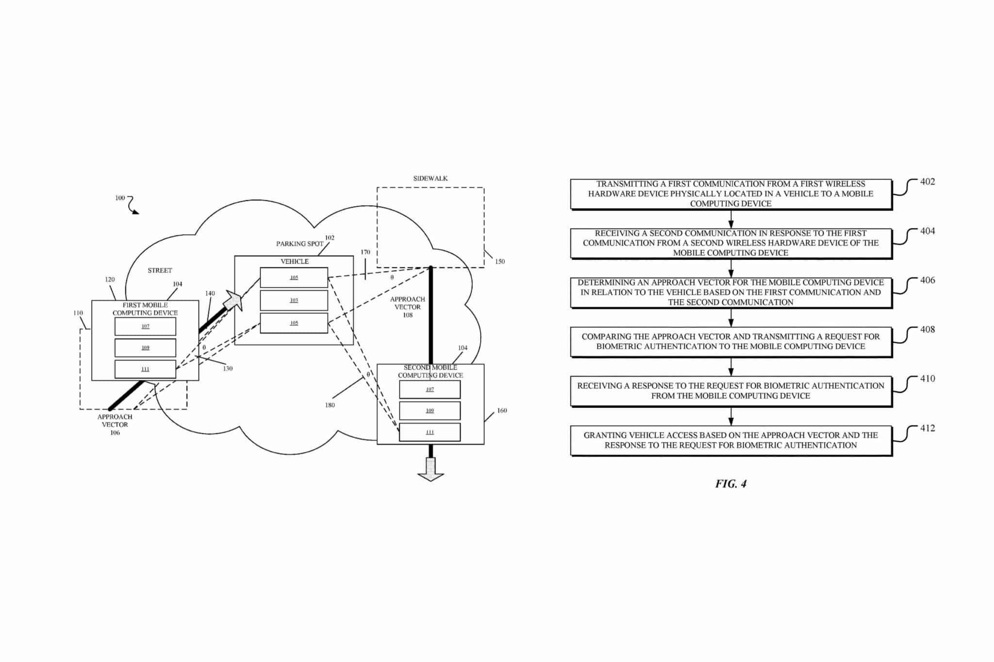 apple face id car keys patent