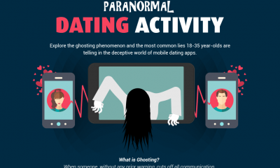 bankmycell dating activity