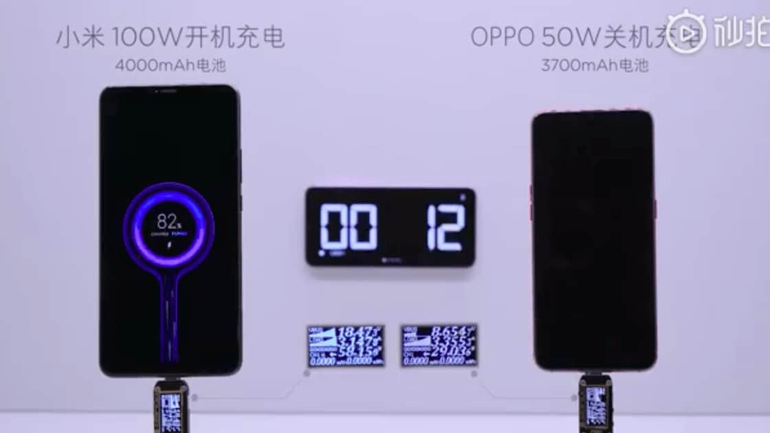 xiaomi fast charging capabilities