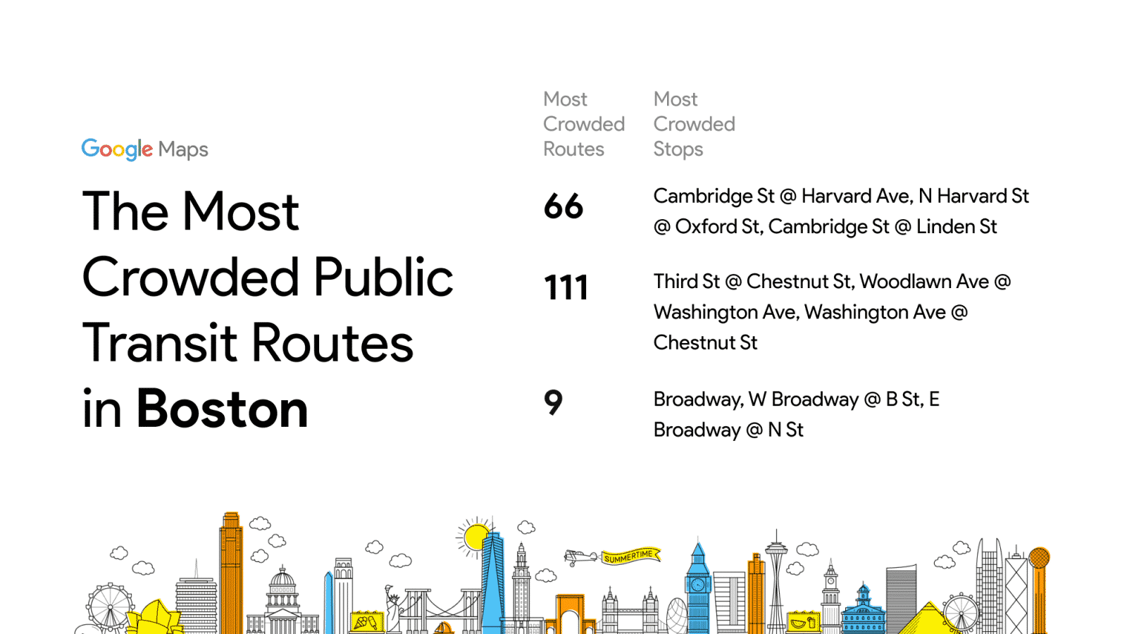 most crowded public transit routes in boston