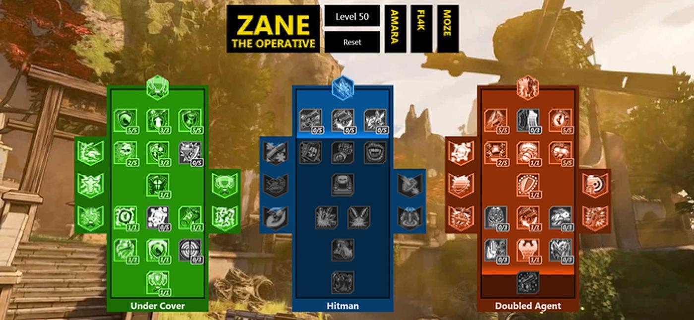 zane borderlands 3 skill tree