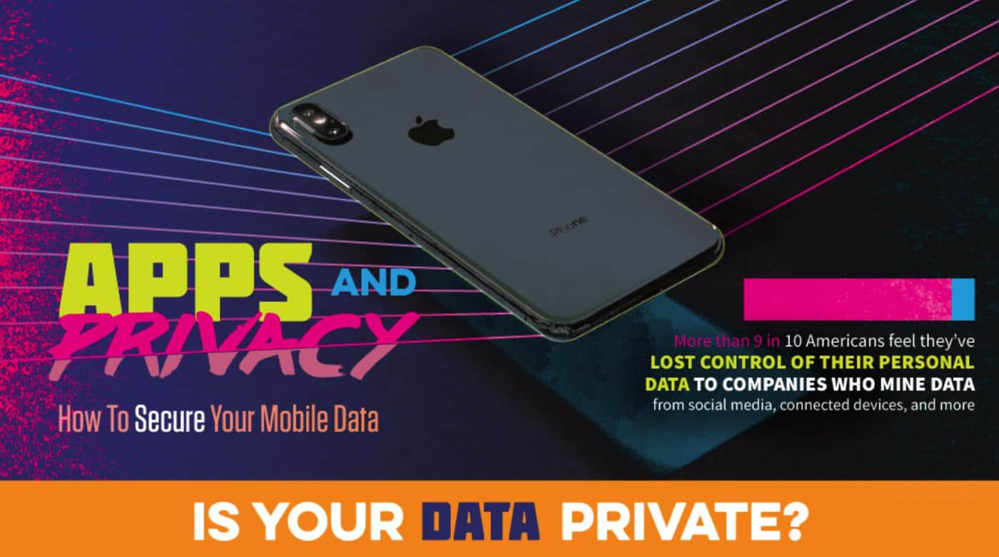 apps and privacy infographic