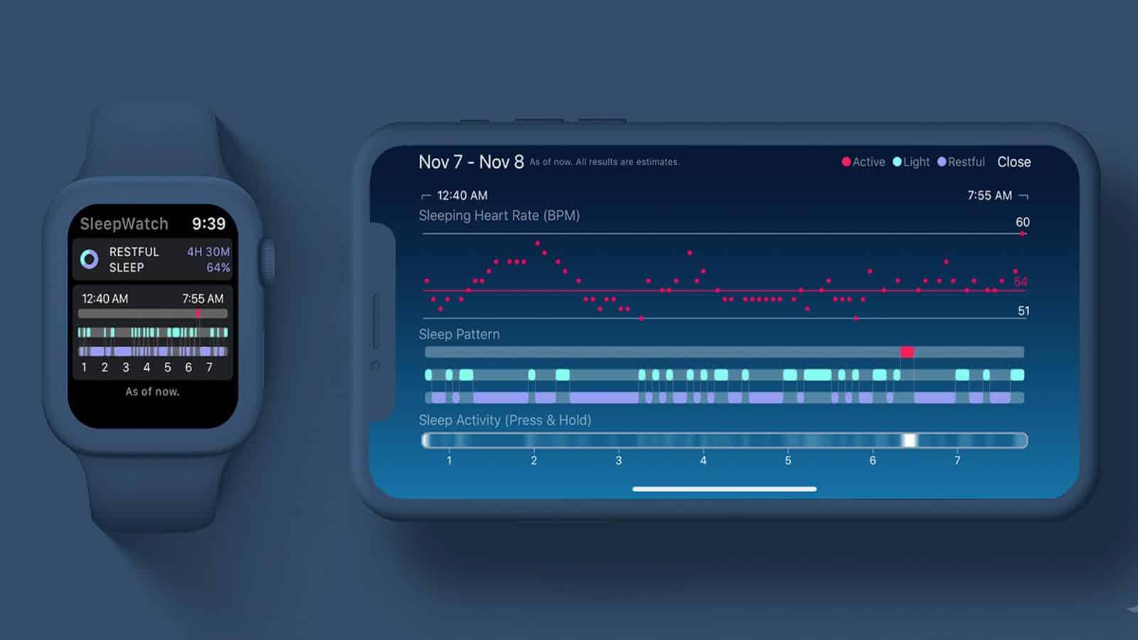 sleepwatch app on apple watch and iphone