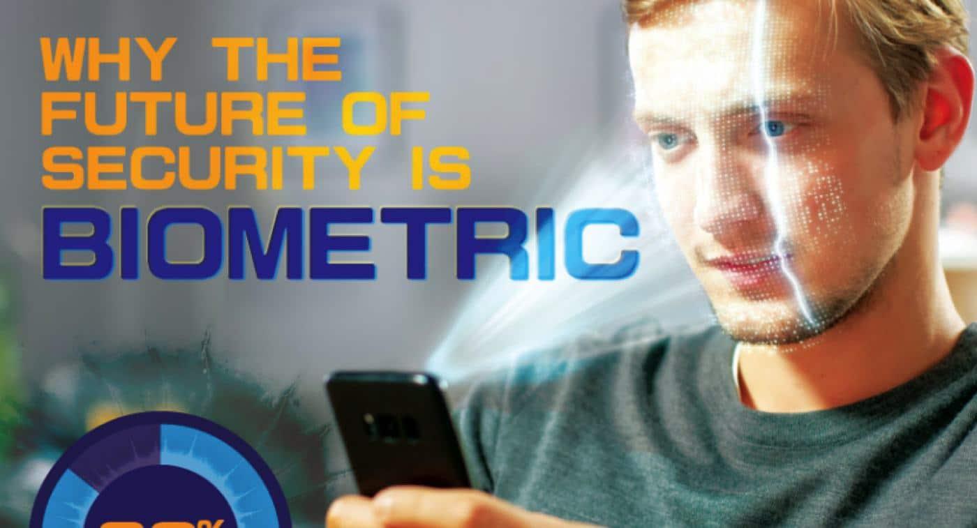 biometric security infographic