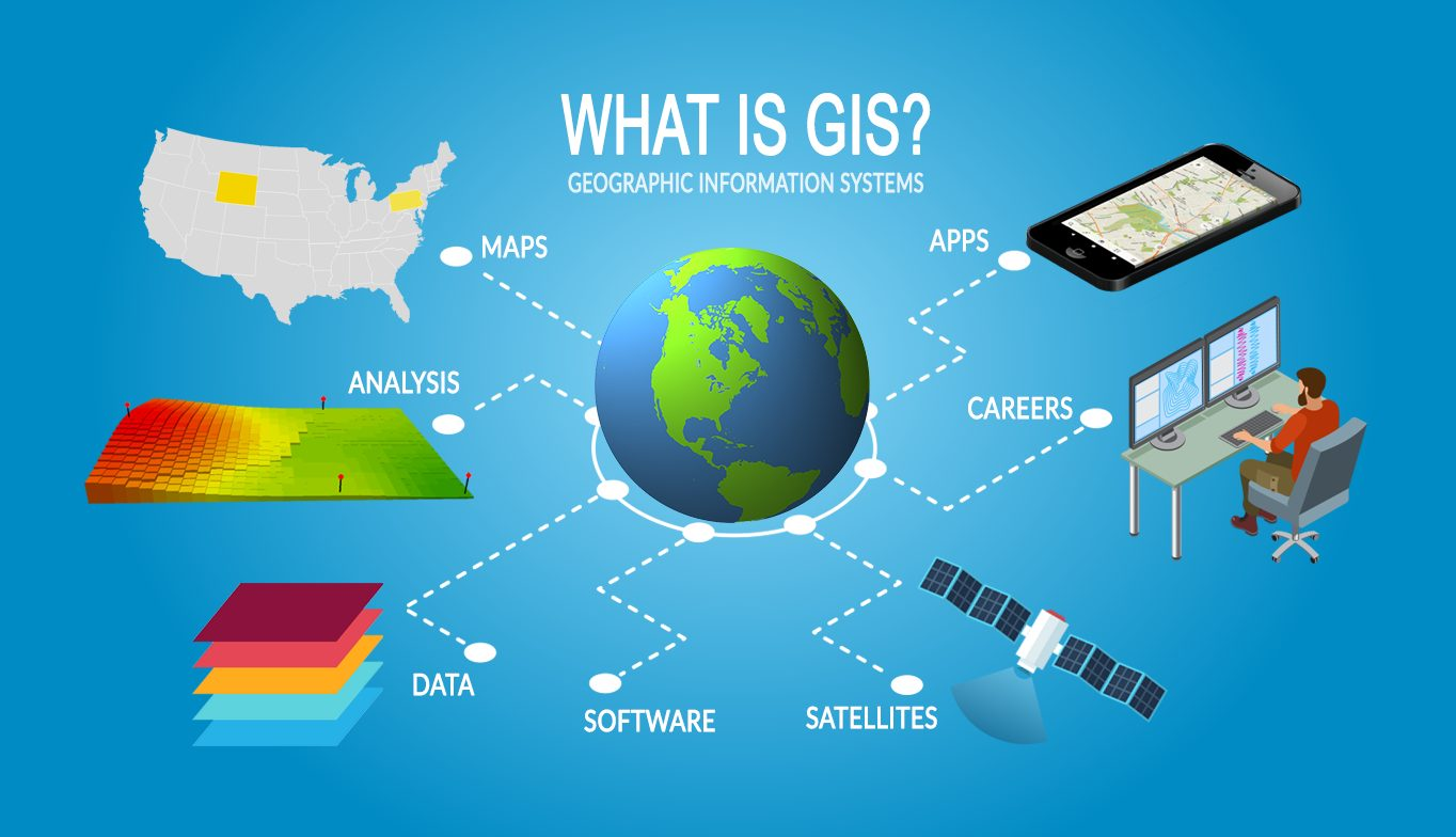 5 Top paying Geology and GIS jobs (Geographic Information ... |Gis Worker