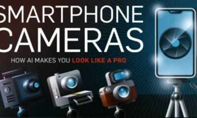 ai smartphone camera