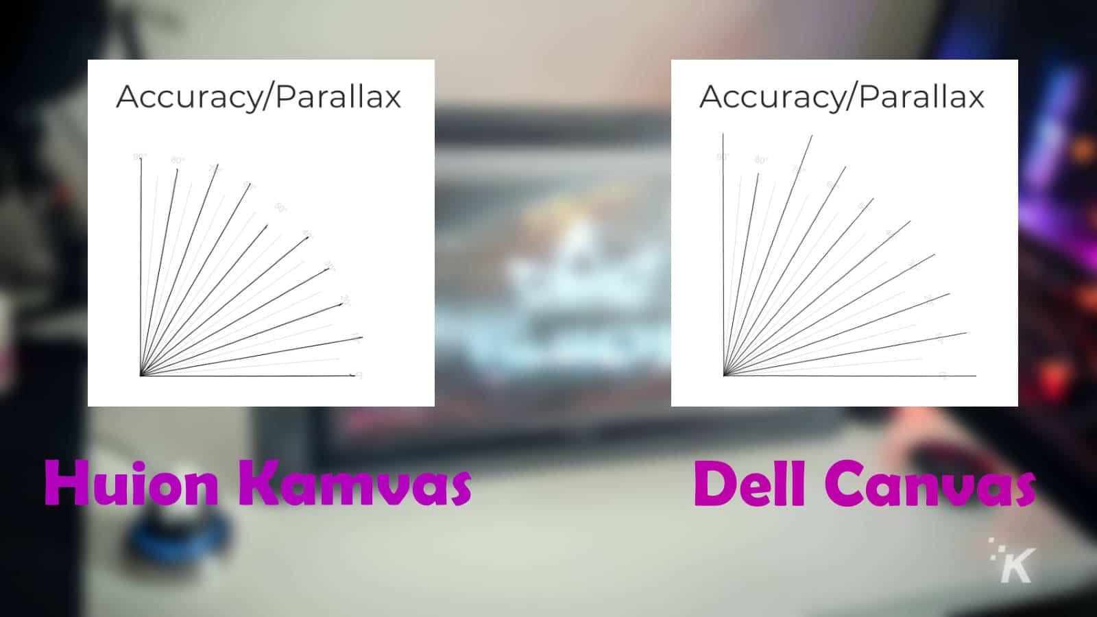 tablet comparisons