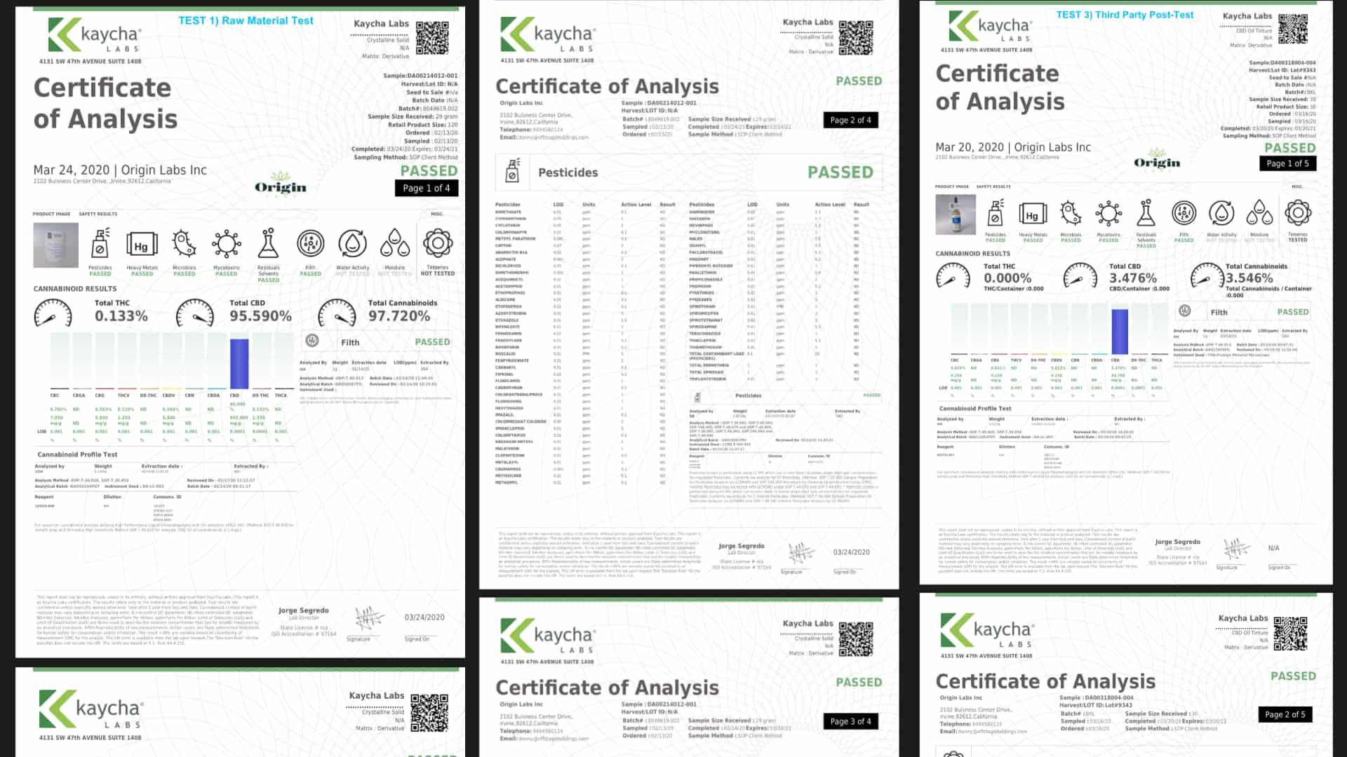 pearlcbd lab test results
