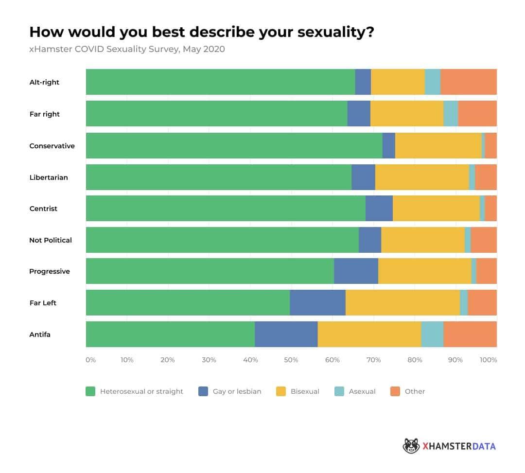 xhamster sex survey