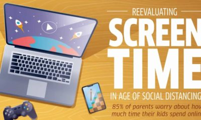 screen time infographic