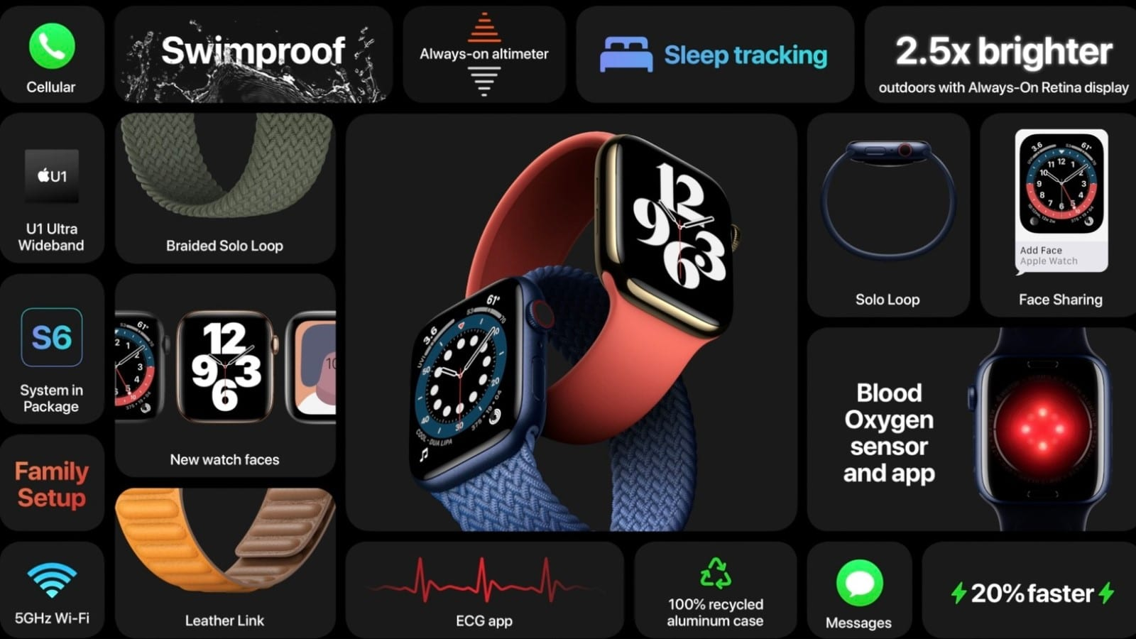 apple watch six features