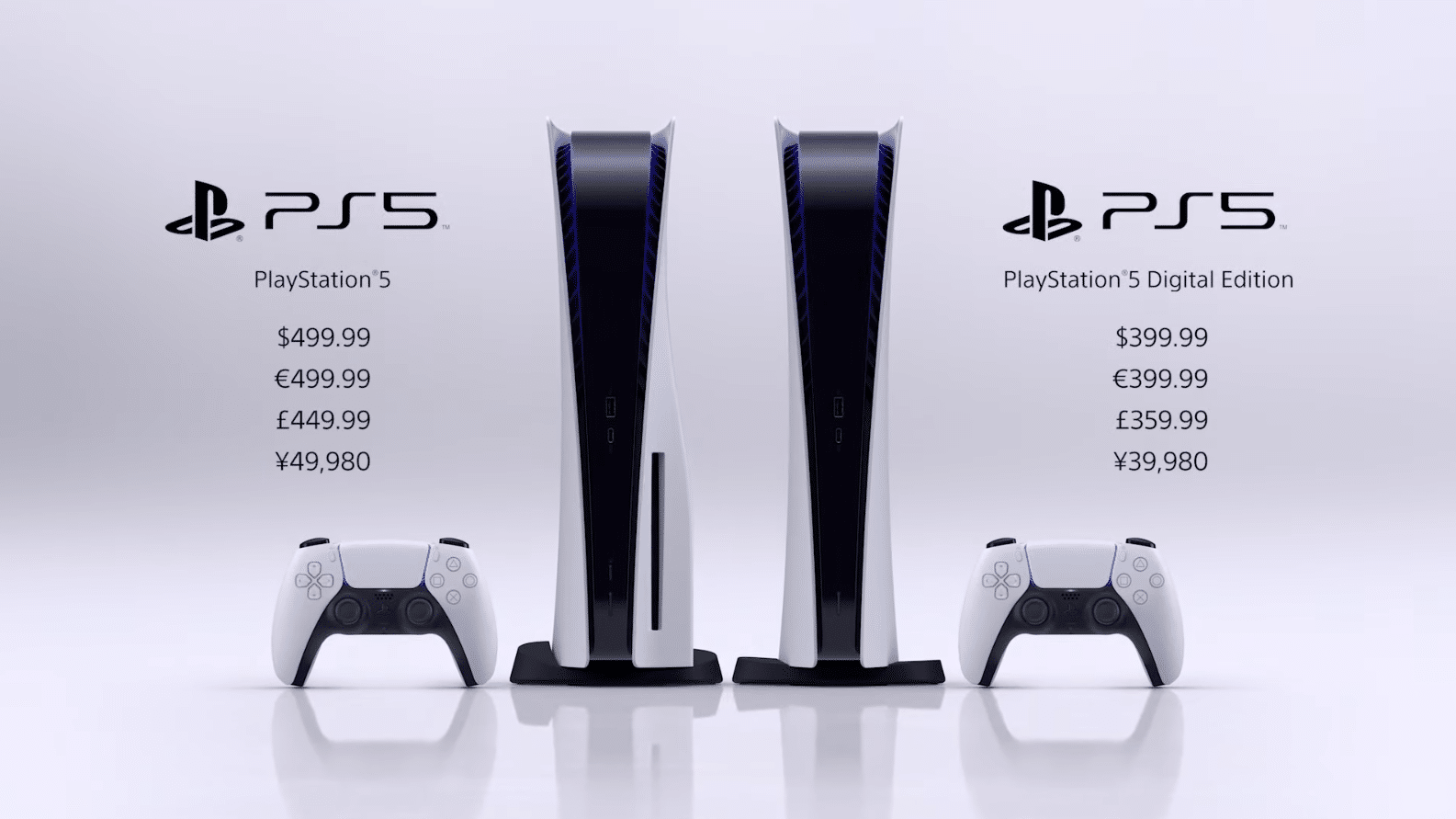 playstation 5 prices in various countries