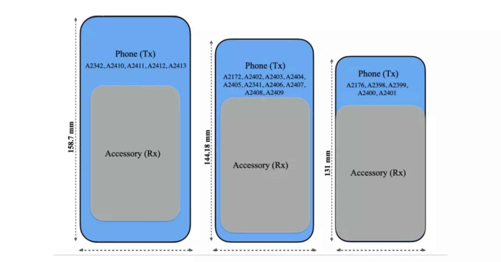 apple fcc filing of reverse wireless charging on iphone 12