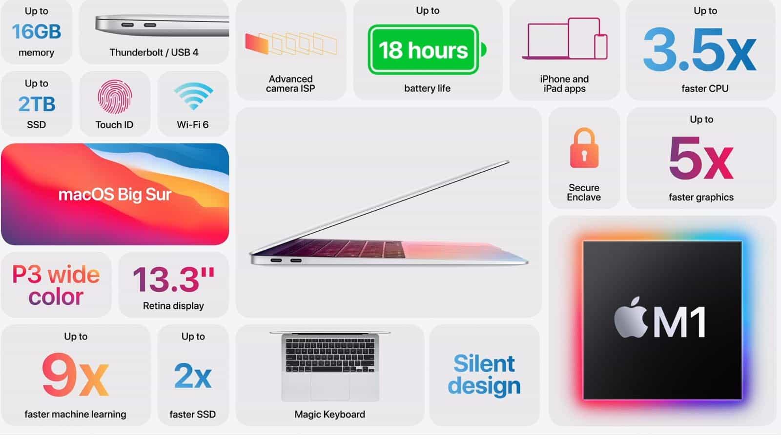 new macbook air specs