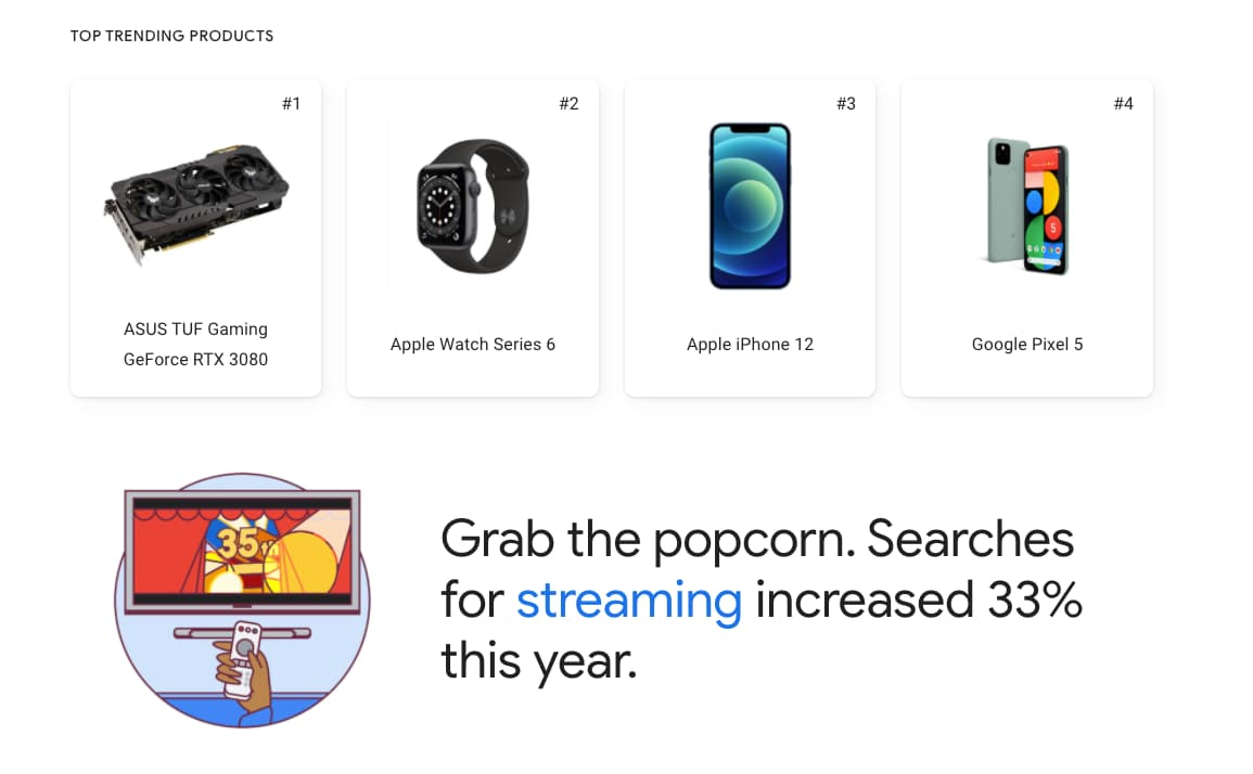 google gift guide trending products