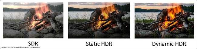 examples of SDR, static HDR, and dynamic HDR content