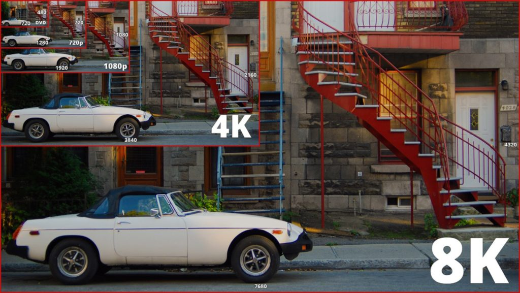 image showing hd and uhd image formats