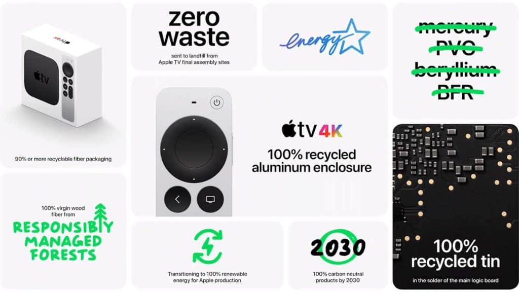 apple tv 2021 features zero waste