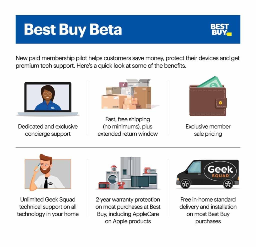 best buy beta program