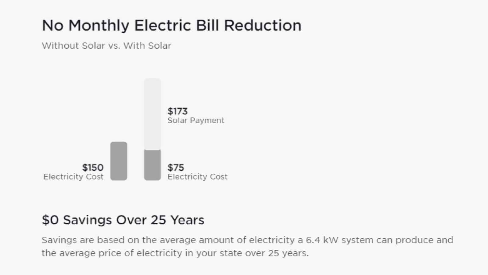 tesla solar roof configurator showing no monthly electric bill reduction