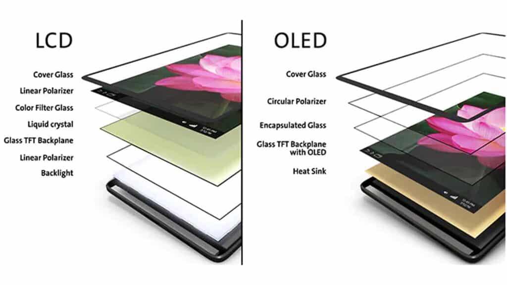 lcd vs oled screens