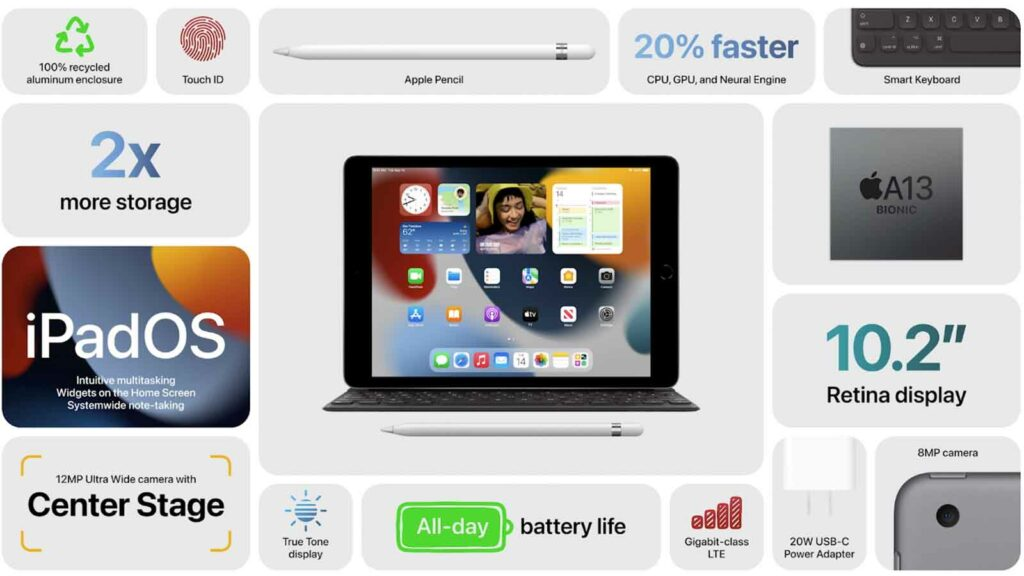 new apple ipad 2021